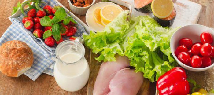 противогрибковая диета меню