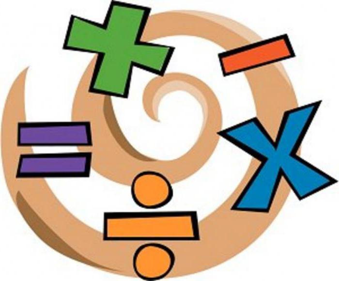 комбинаторика формула