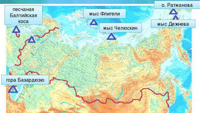 характеристика географического положения россии 8 класс