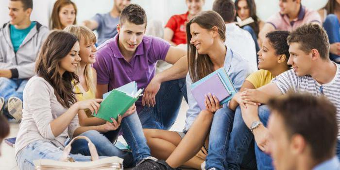 Введение отчета по практике описание рекомендации и примеры введение отчета по практике