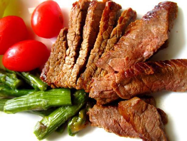 рецепты маринадов для мяса
