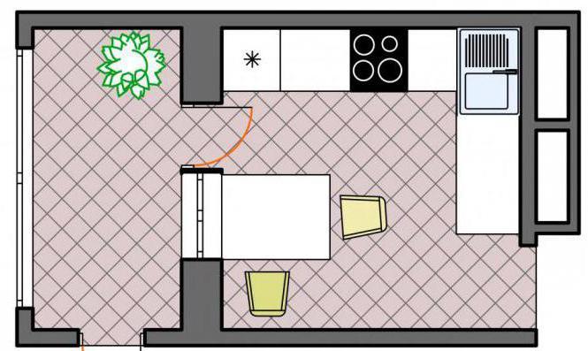 кухни совмещенные с балконом дизайн идеи