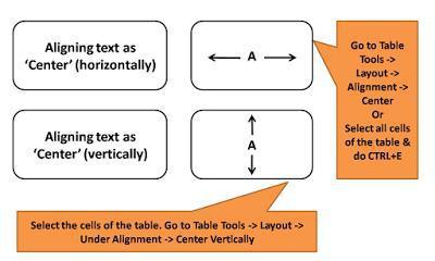 Как разместить текст по центру в html