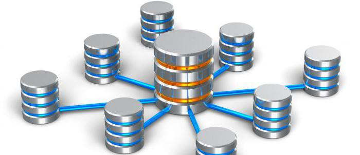 create table mysql пример