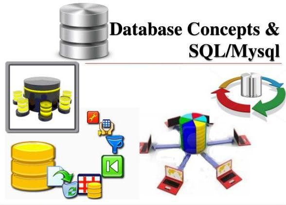 create table if not exists mysql
