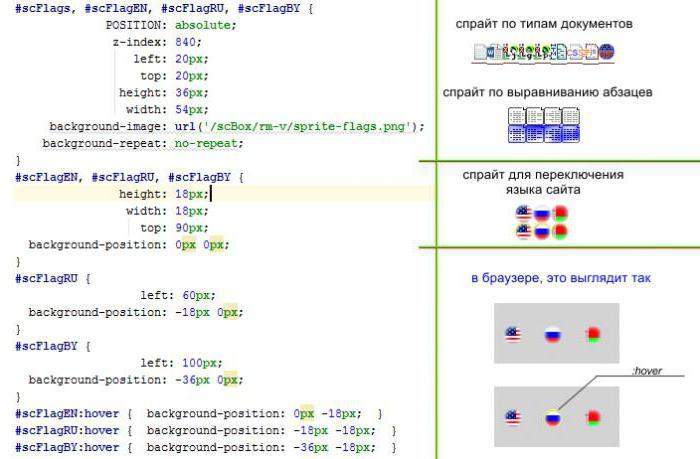 Пример применения спрайта для выбора языка страницы