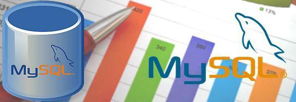 MySQL distinct