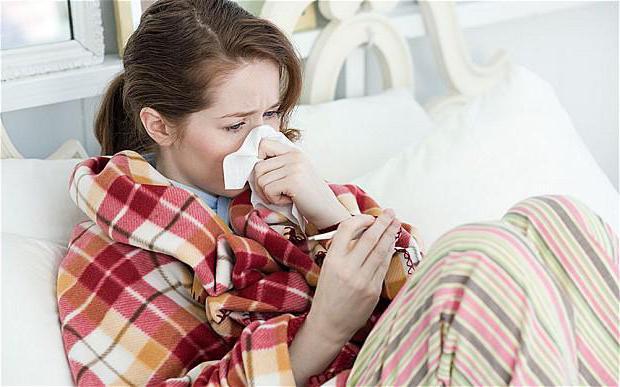 Птичий грипп у человека