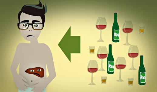 Как восстановить печень после пьянки