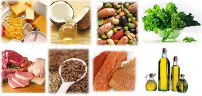 полезные углеводы список продуктов для похудения таблица