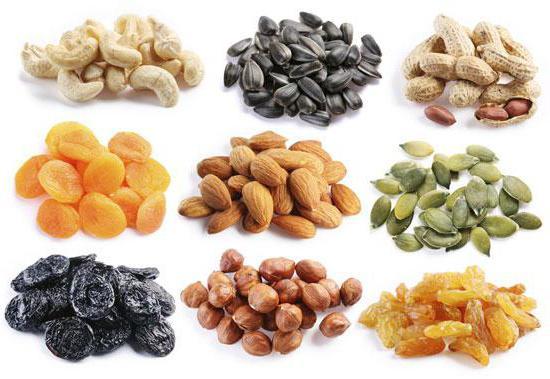 полезные углеводы список продуктов для похудения