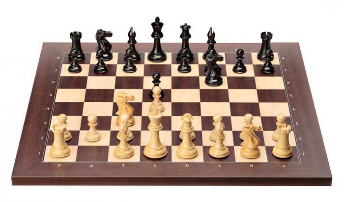 какая страна родина шахмат