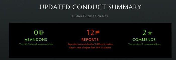 Репорт это что