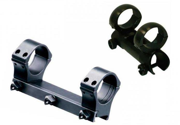 выбор оптического прицела для карабина