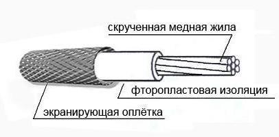 провод мгтф 0 2