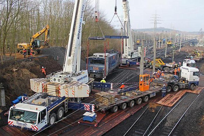 Восстановительный поезд работа