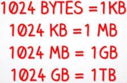 Сколько бит в килобайте