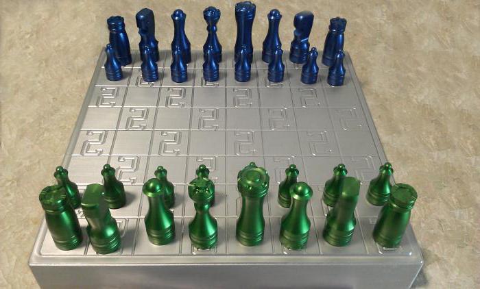 Анодирование алюминия в домашних условиях