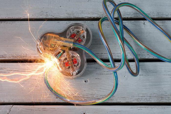 Как правильно собрать электрощиток