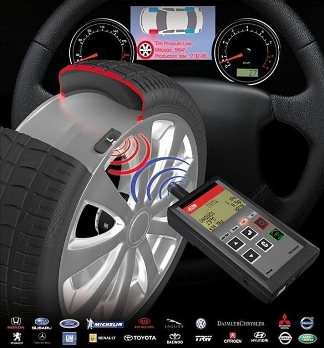 Системы контроля давления в шинах датчики tpms