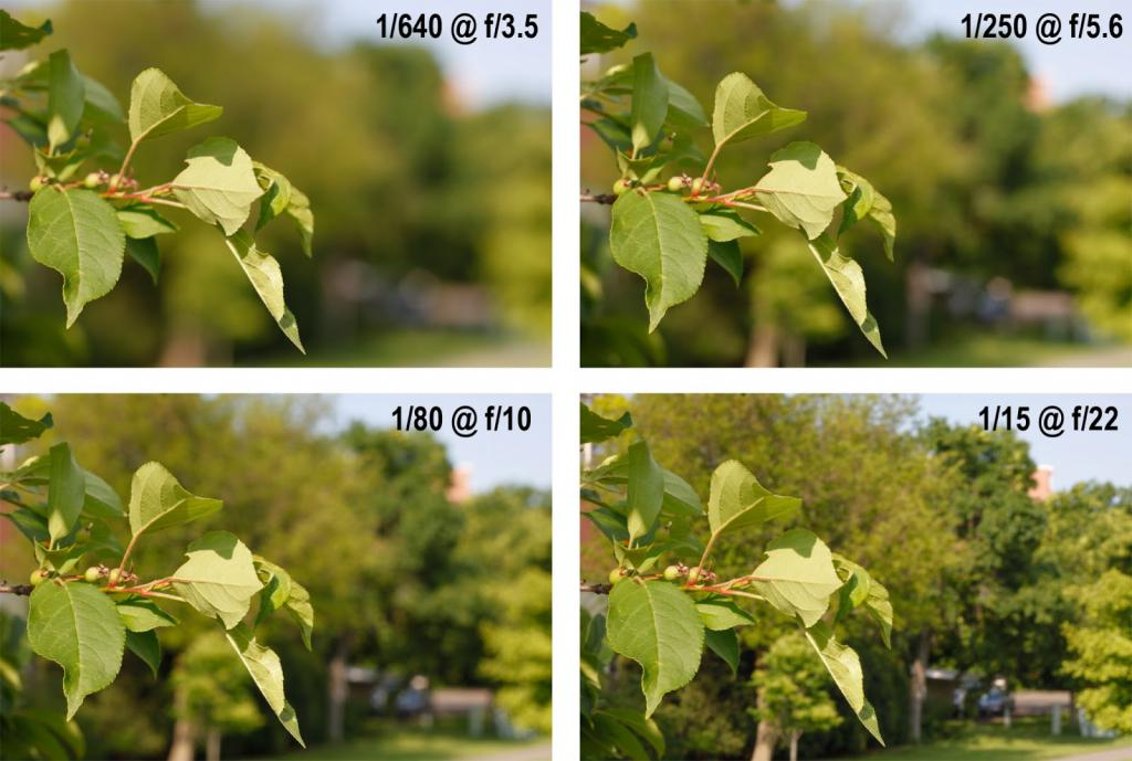 Depth of field in photography depending on aperture