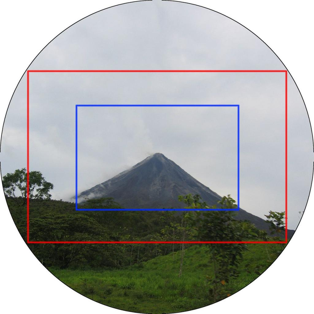 Borders of different frames