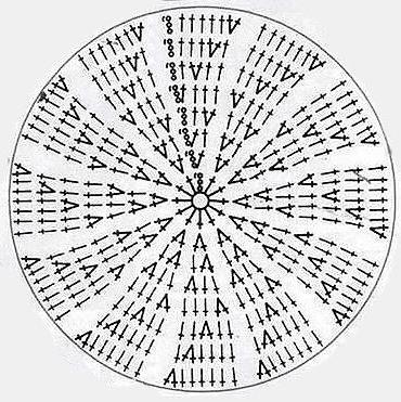 вязание мандалы крючком схемы