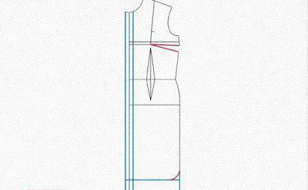 джинсовое платье рубашка выкройка