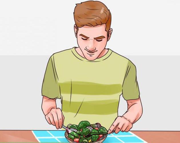 меню на каждый день рецепт правильное питание