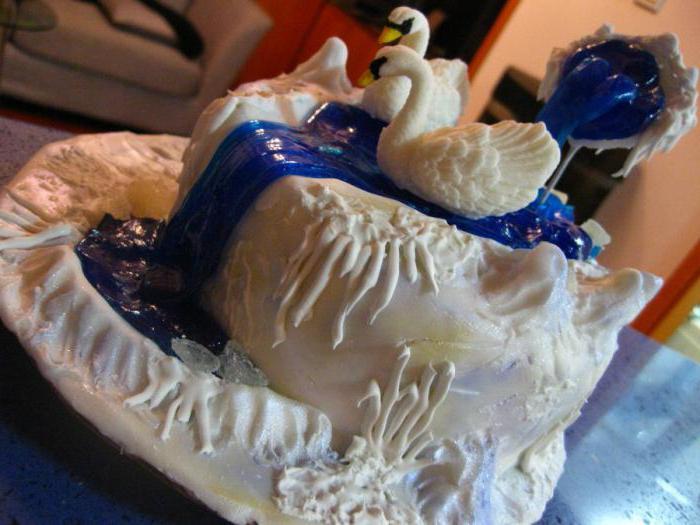 торт лебединое озеро рецепт