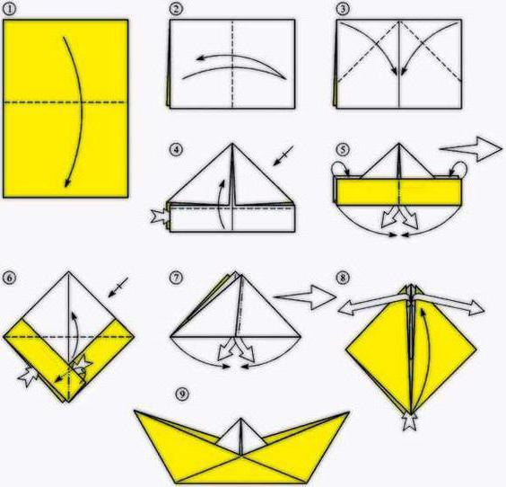 оригами корабль из бумаги