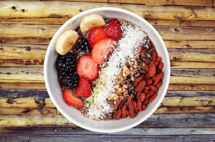 Что полезно есть на завтрак: вкусные рецепты и рекомендации