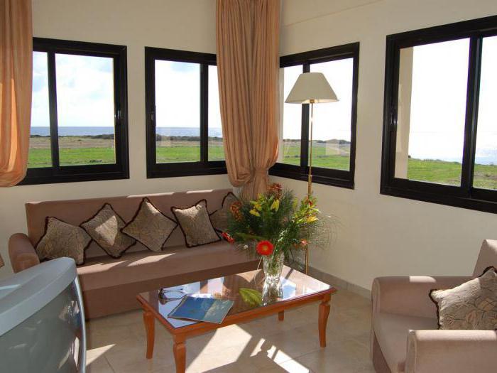panareti coral bay hotel 3 кипр отзывы