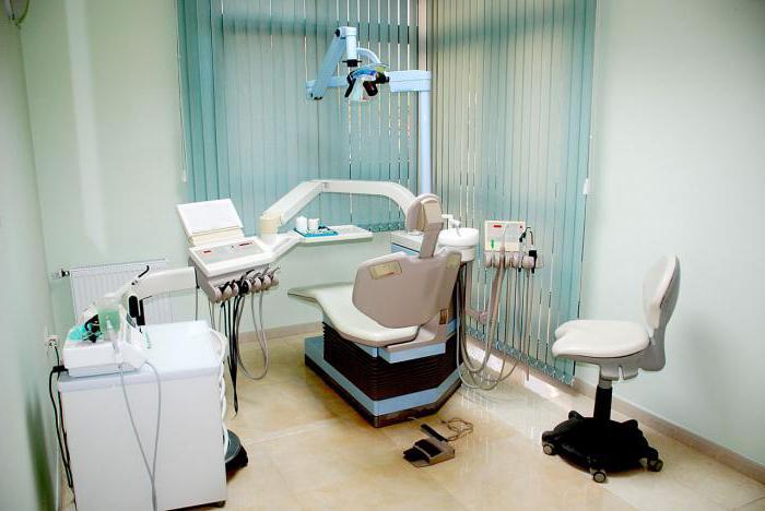 Нейрохирургия в ярославле областная больница