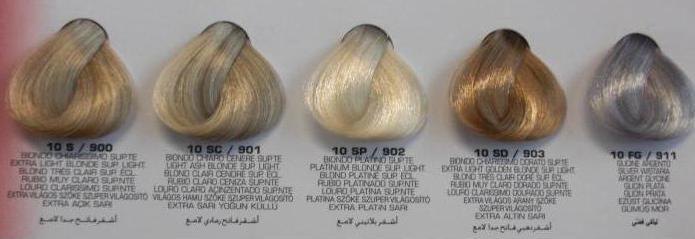 Палитра краски фармавита для волос