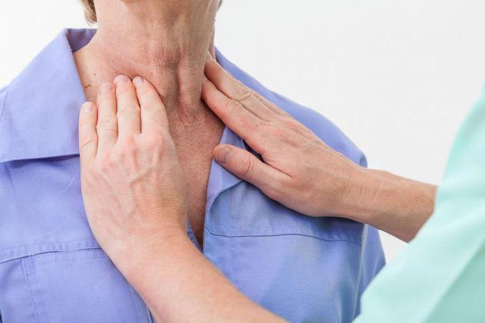 Цитологическая картина коллоидного узла щитовидной железы что это — LiveAcademy