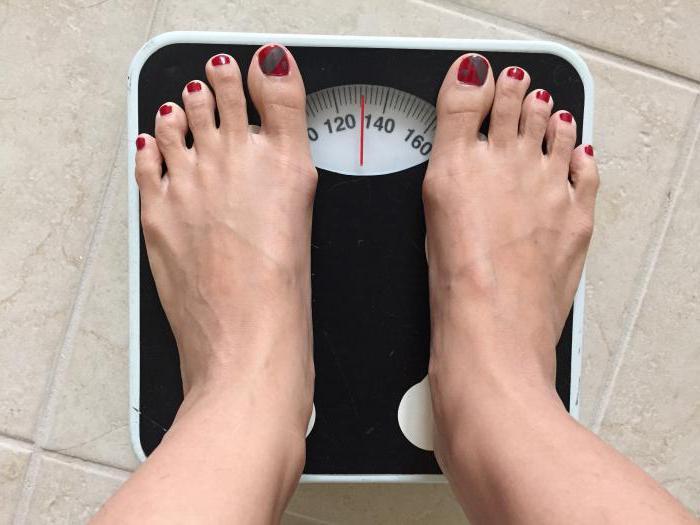 дефицит массы тела