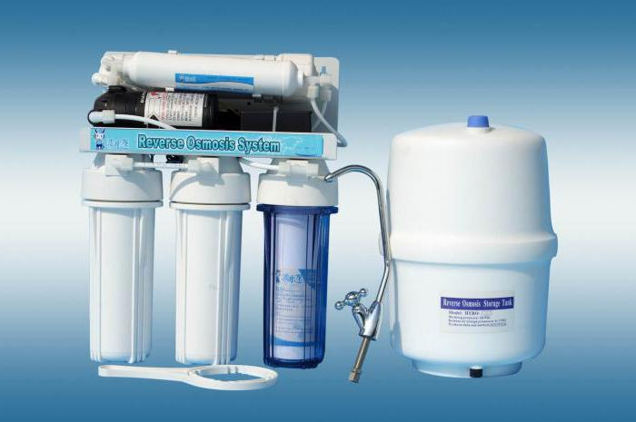 лучший очиститель воды