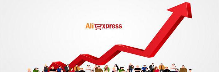 лучшие товары на aliexpress