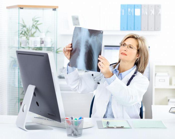 Поликлиника 2 березники режим работы