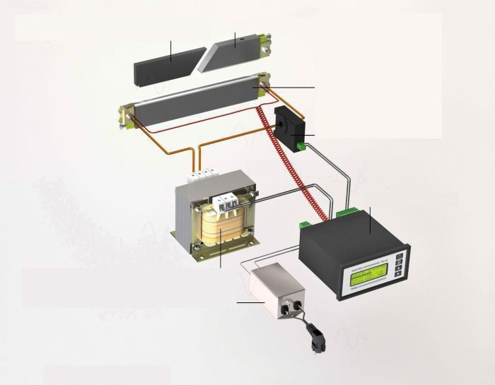 как проверить обмотки трансформатора