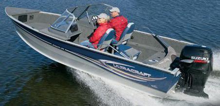 водомётные лодочные моторы
