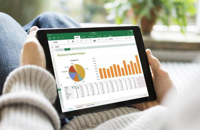 использование расширенного фильтра в Excel