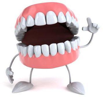 Правильный уход за зубными