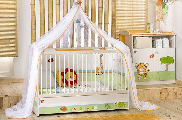 кроватка для новорожденных рейтинг лучших