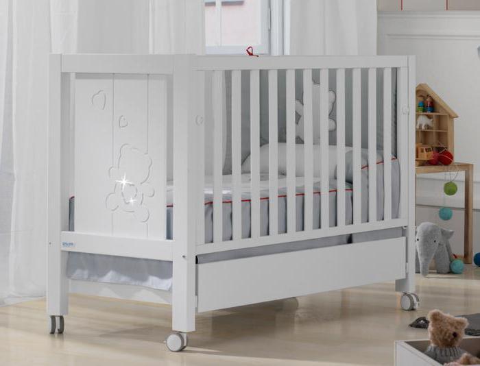 кроватки для новорожденных рейтинг лучших
