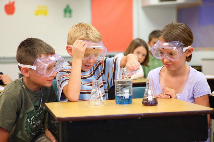 исследовательская работа темы начальная школа 3 класса