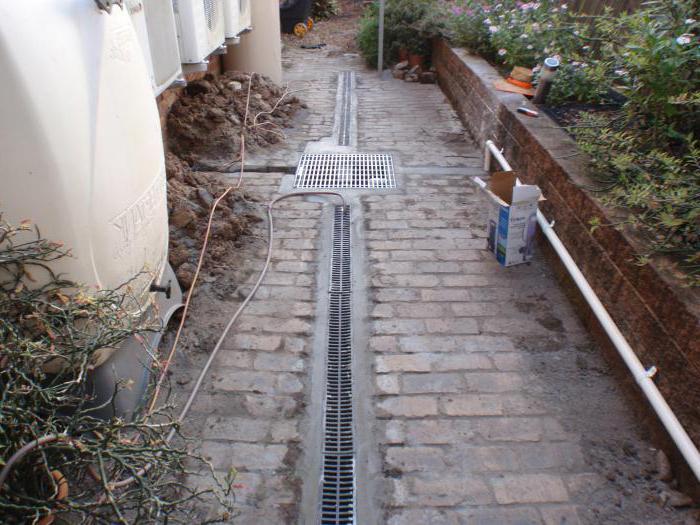 ливневая канализация в частном доме своими руками строительство систем