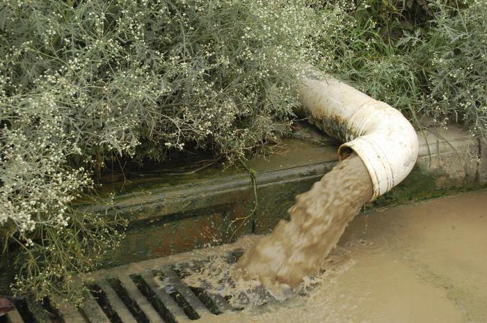 ливневая канализация в частном доме своими руками проведение испытаний