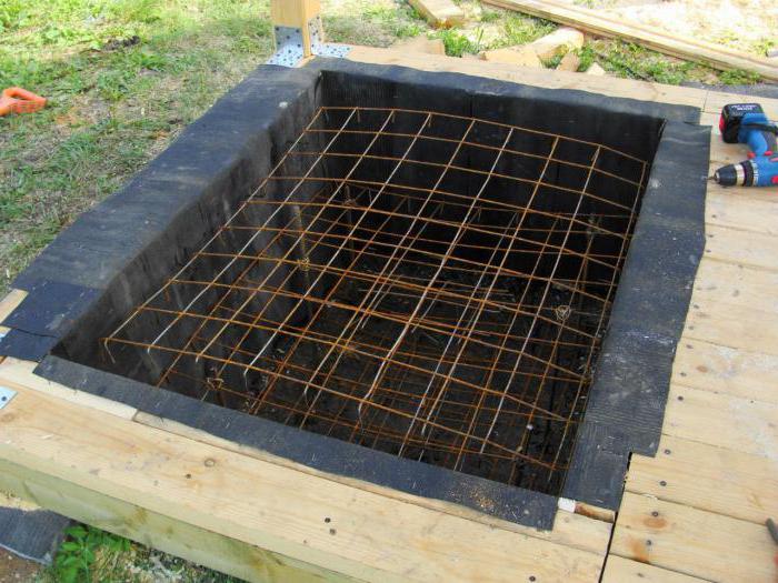 фундамент под печь в деревянном доме